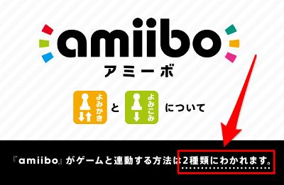 amiiboの2つの使われ方